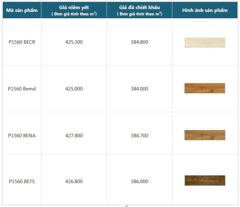 Cập nhật bảng giá gạch thẻ giả gỗ Taicera 15×60 mới nhất 2018